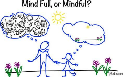 mindfulness-480x298.jpg